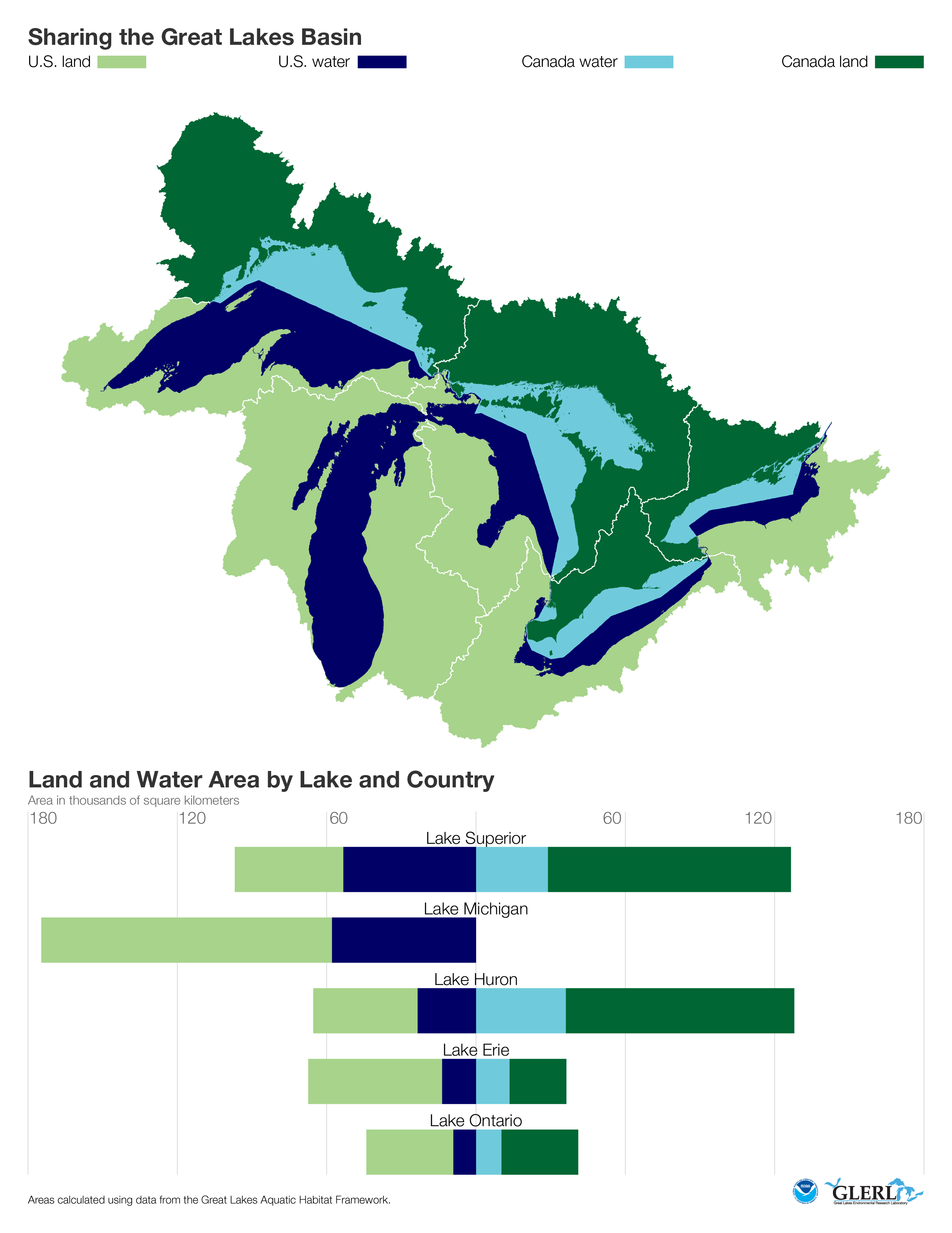 Us Map With St Lawrence River The St Lawrence River Valley Lake - Lake huron on us map